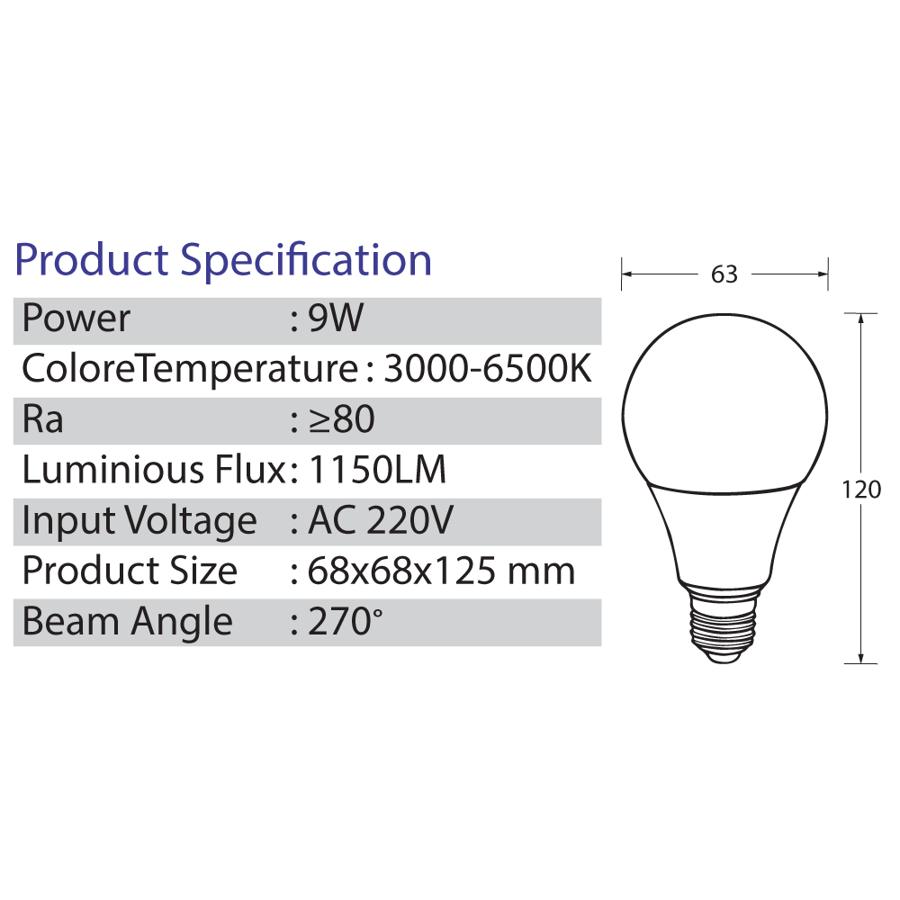 LED-High-Watt-Bulb